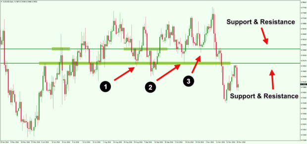 03-Using-Pin-Bar-Price-Action-Trade-Forex-Confluence-1024x480 (1).png