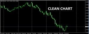 clean_chart