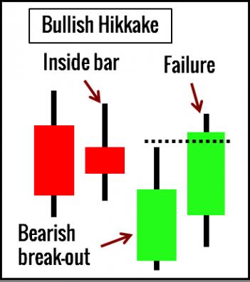 hikkakebullish-351x396