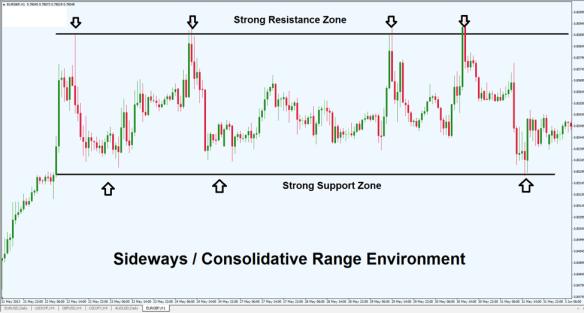 sideways-range.png