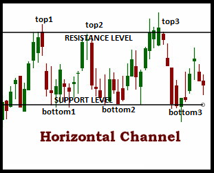 horizontal-channel
