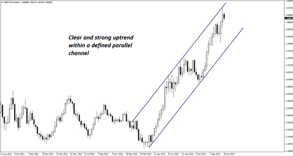 uptrend-pullback1.png