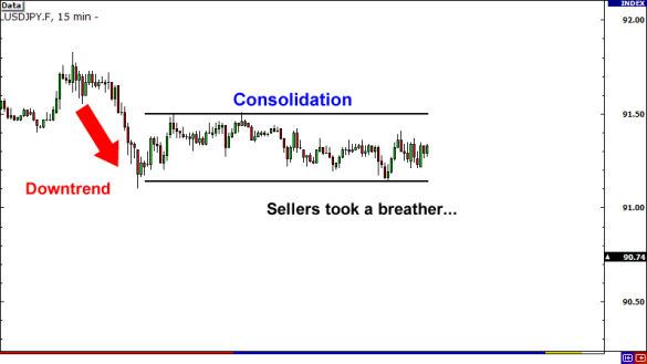 continuation-consolidation
