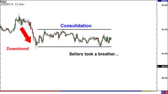 continuation-consolidation